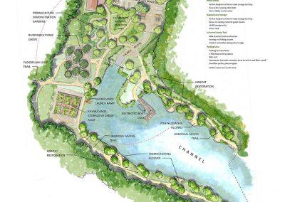 Site Design & Planning